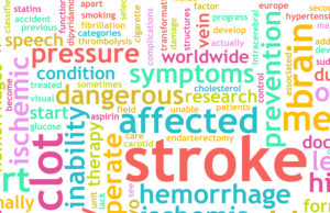 Senior Care Rochester NY - What Types of Communication Changes May Your Parent Experience After a Stroke?